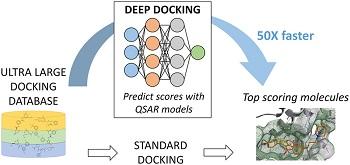 Deep Docking schematic